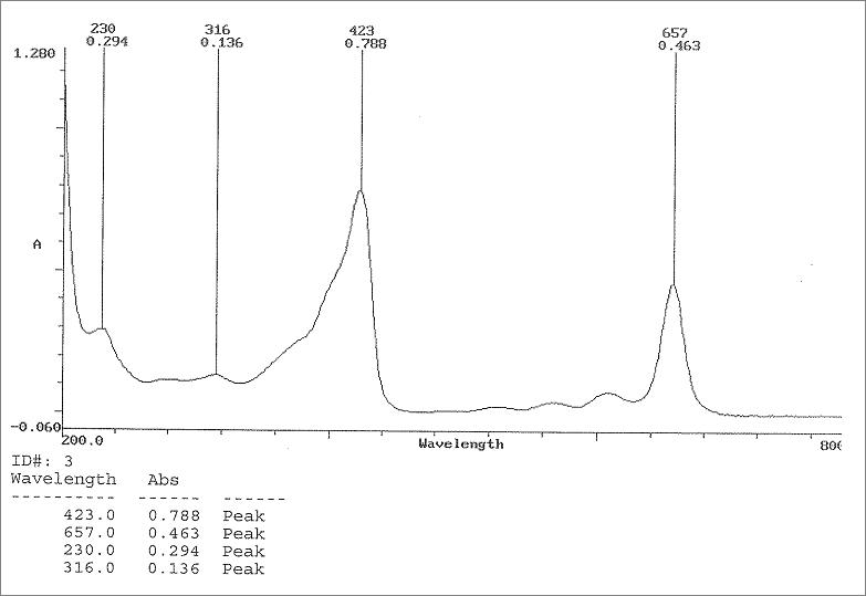File:Biomod Aarhus Chem 11UV.png