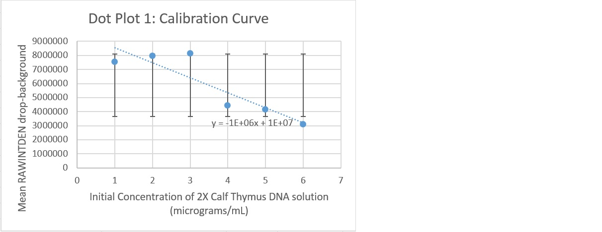 Calibration Curve 1.jpg