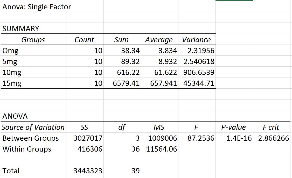 Data Table 2.jpg