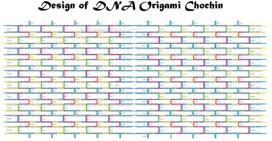 Fig. 1 design