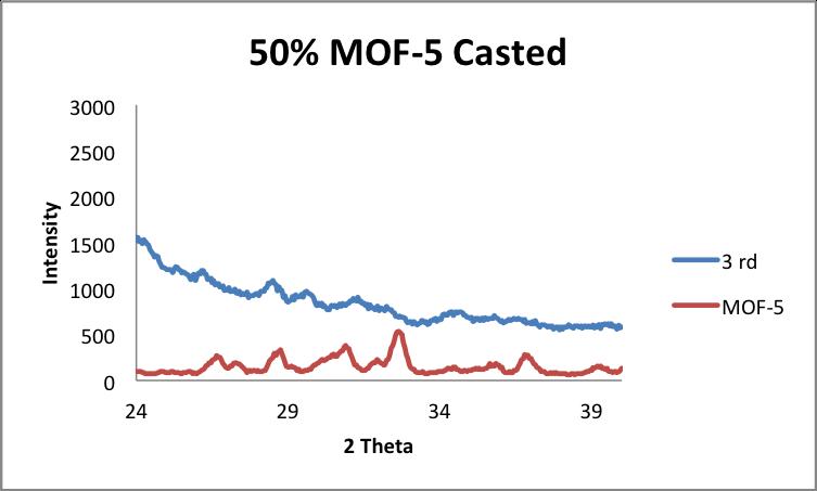 File:5 23 2014 MOF5 ABS comaprison 2.png