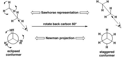 Image:Conformational Sawhorse Ethane.png