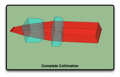 File:LD Collimation Complete view.jpg