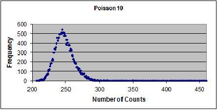 File:Poisson10.jpg