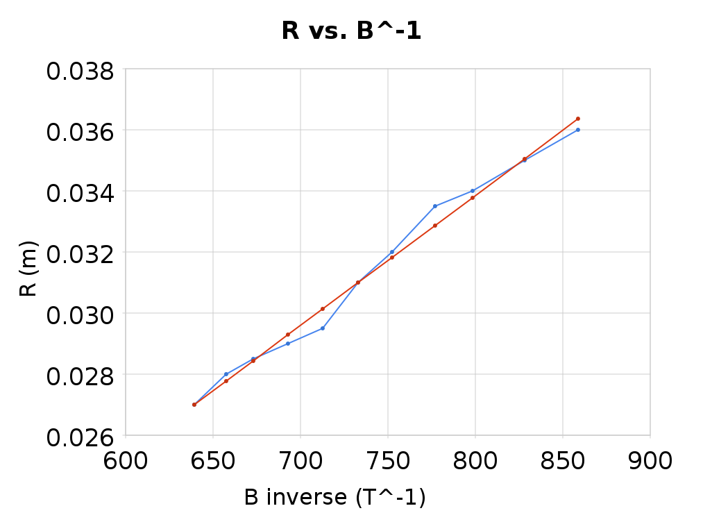 R vs b-1.png