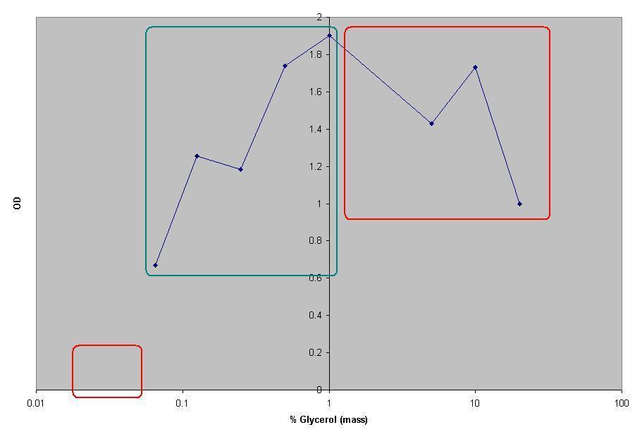 Media graph 1.JPG