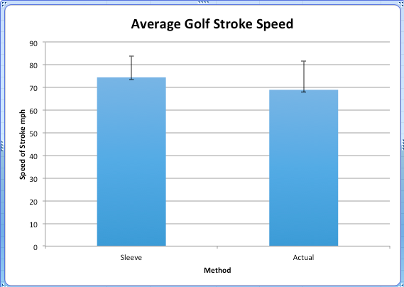 Image:Golfspeed.png