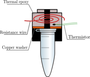 OpenPCR heated lid Group31.png