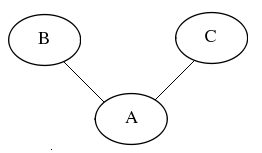 File:Web StaticBayes.png