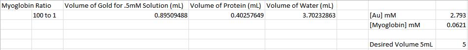 2014 0204 Au Myo NPs cheat sheet.PNG