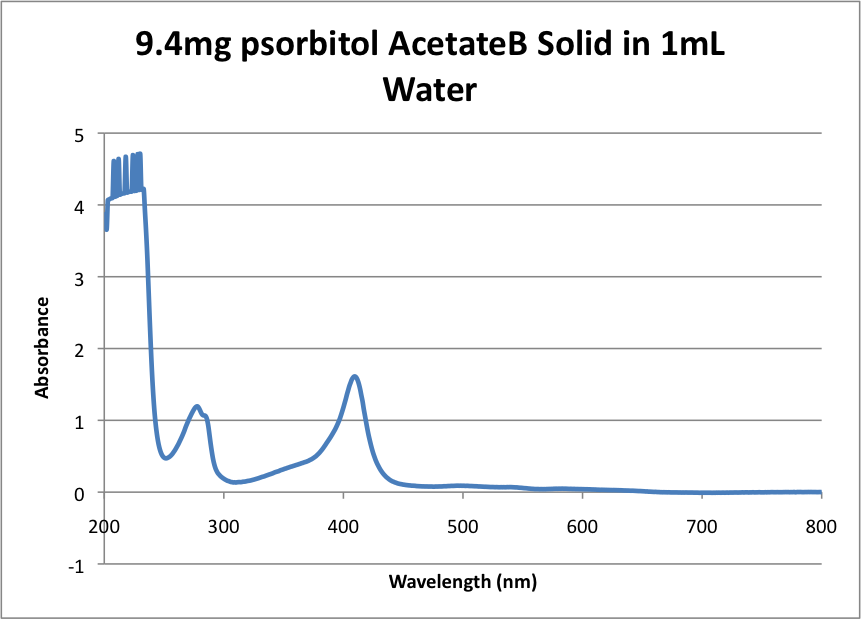Image:9.4mg_psorbitol_AcetateB_Solid_in_1mL_Water_.png