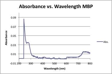 File:MBP-H2O.jpg