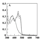 File:Spectra YtvA.PNG