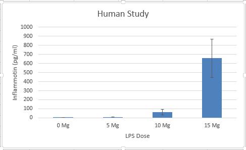 File:Lab 2 Human Study Group 16.PNG
