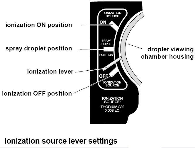 File:Milikan ionizer.JPG