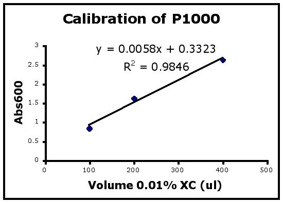 File:Be109p1000calibration.jpg