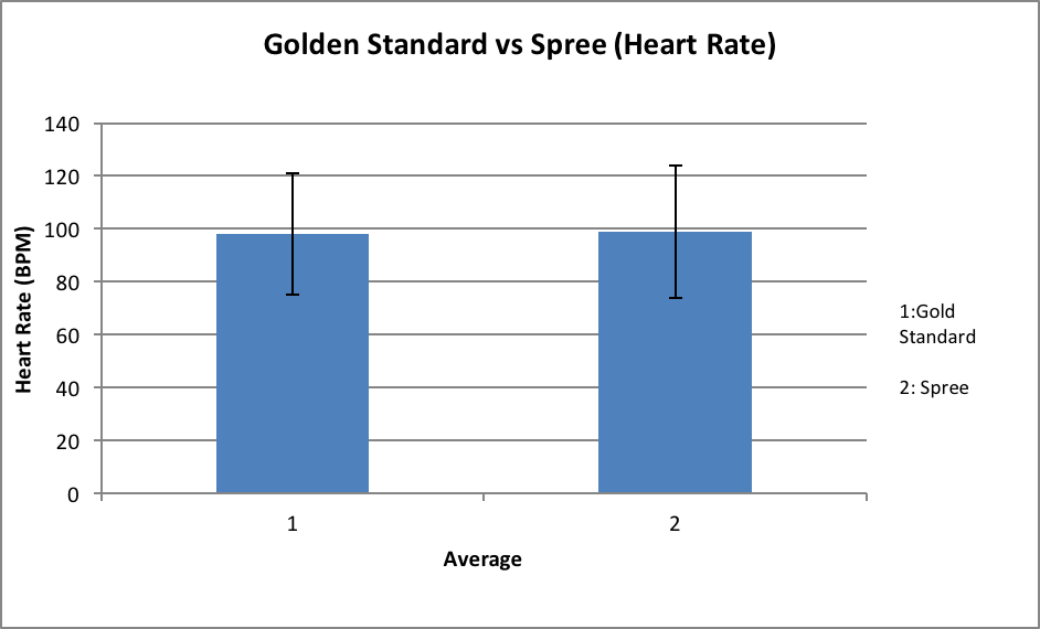Group13 Heartrate2.png