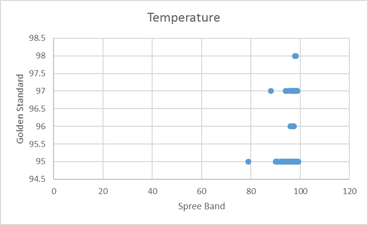 File:TemperatureG3.png