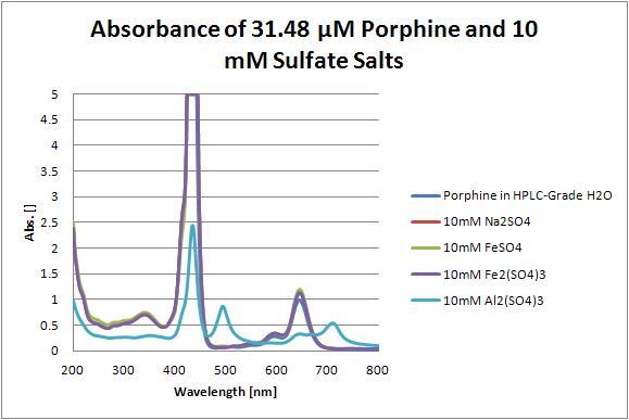 31.48 uM Porphine.JPG