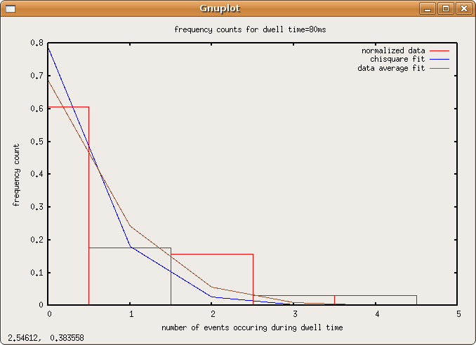 File:Poisson-data-dwell80ms.png