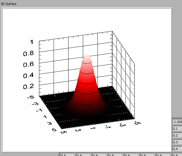 File:Gaussian.png