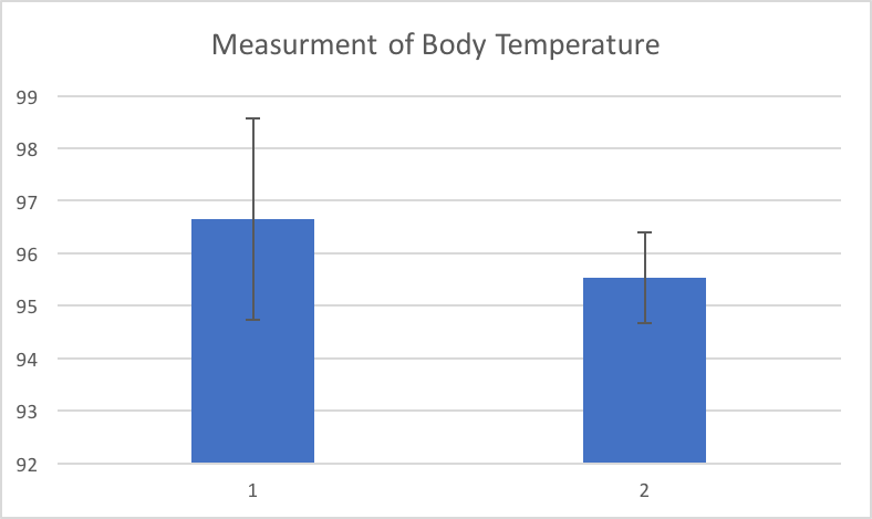 Group13 Temperature1.png