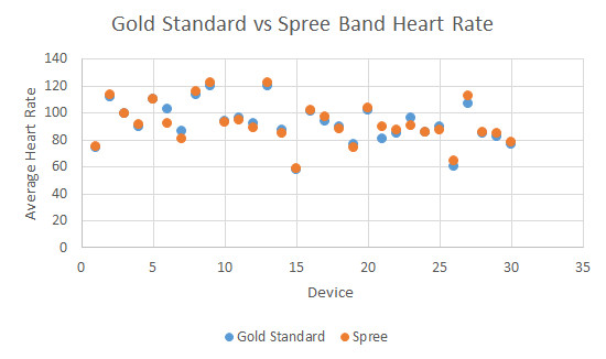 Image:Scatter Heart Rate.jpg