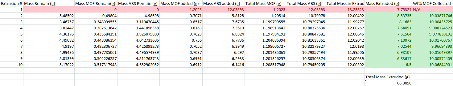 10% MOF in ABS chart.png