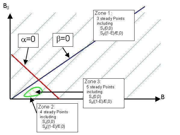 Bifurcation Diagram.jpg