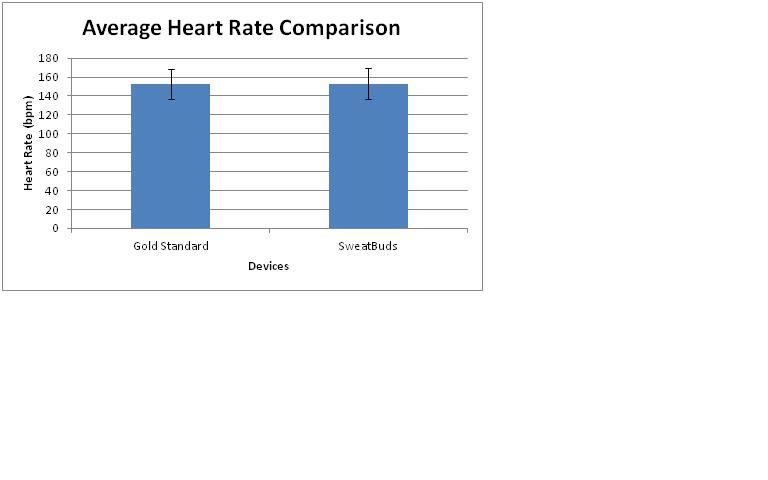 Heartratecorrelationgraph2.jpg