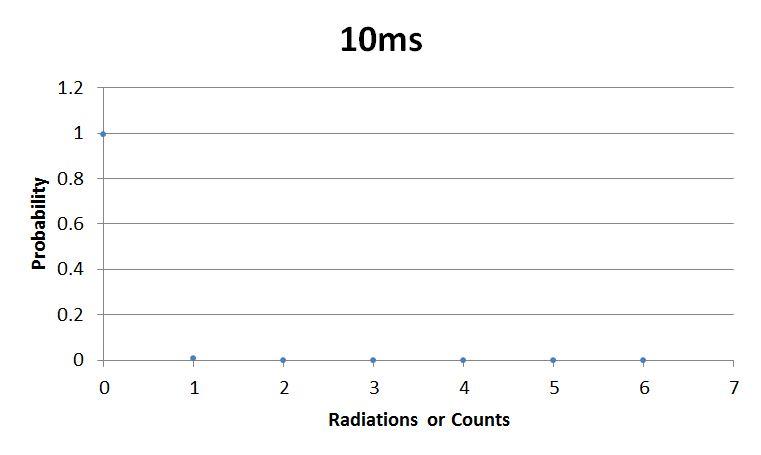 Sebastian 10ms Graph.JPG