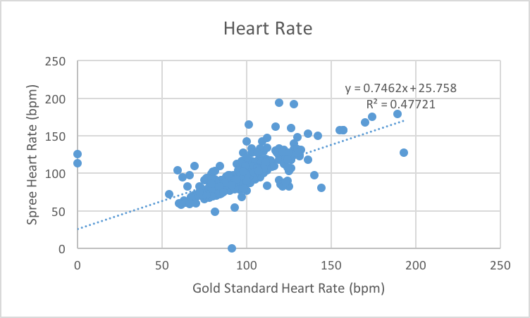 Image:Heart Rate.png