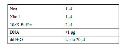 File:Xmu table1-1.jpg