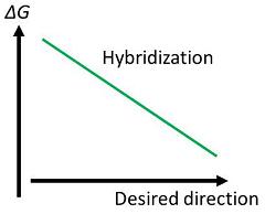 File:Hybri graph format small.jpg
