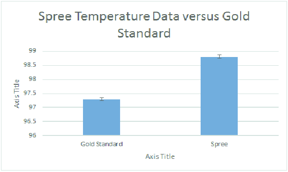 File:TempGraph.png