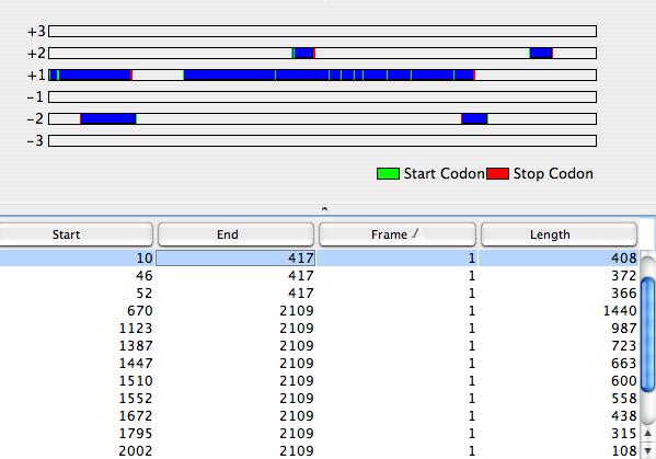 File:Macintosh HD-Users-nkuldell-Desktop-GenchekORFsmtRNT1.png
