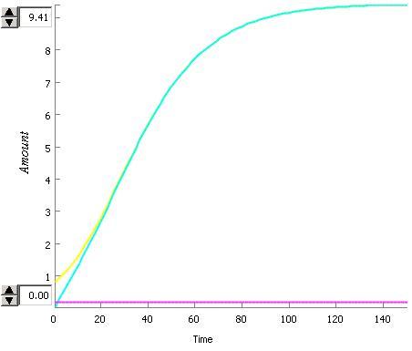 File:Model predetor sensor output high AHL.JPG