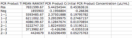 File:PCRPRODUCT3.png