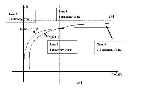 File:2d model 5c.PNG