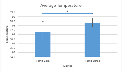 File:Average Temp Graph.png