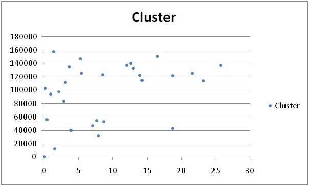 File:BioMicroCenter RTPCR test1.jpg