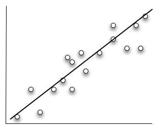 File:ML plot.jpg