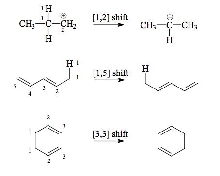 File:Sigmatropic Rearrangement Examples.png