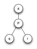 UpPass subtree.jpg