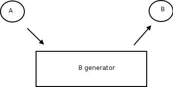 File:180-Inverter01.png