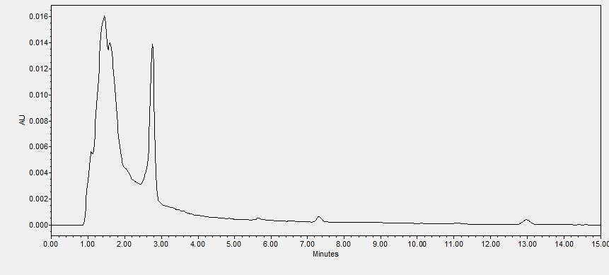ASH SHMP 10142015 waters UV.jpg