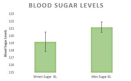 File:Blood sugar.png