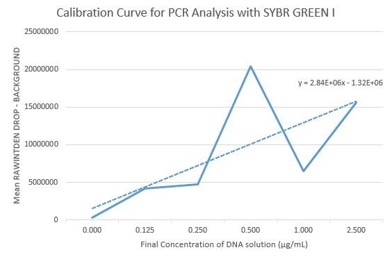 File:Graph 5.jpg