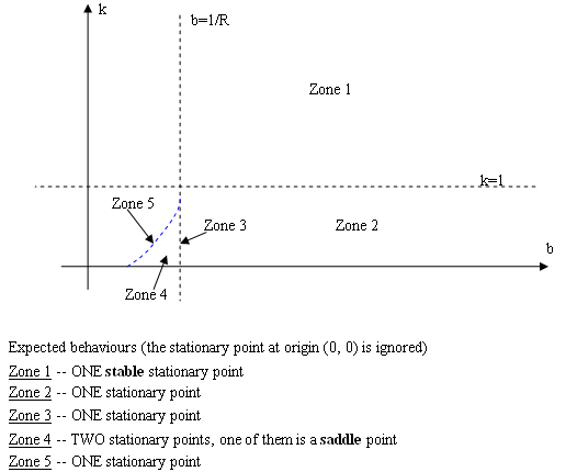 File:2d model 4c.PNG