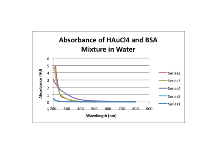Image:Absorbance_in_water.png